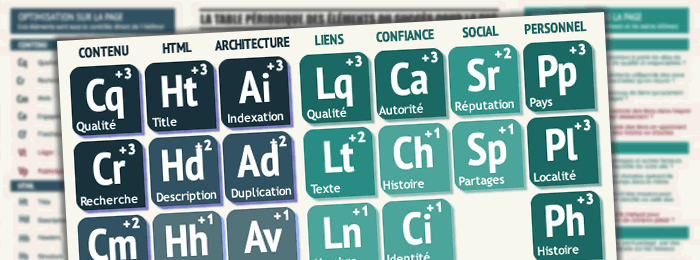 Les facteurs du succès d'une bonne optimisation pour les moteurs de recherche en un tableau