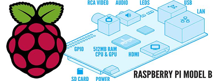 Le Raspberry Pi le nano-ordinateur de la taille d'une carte de crédit